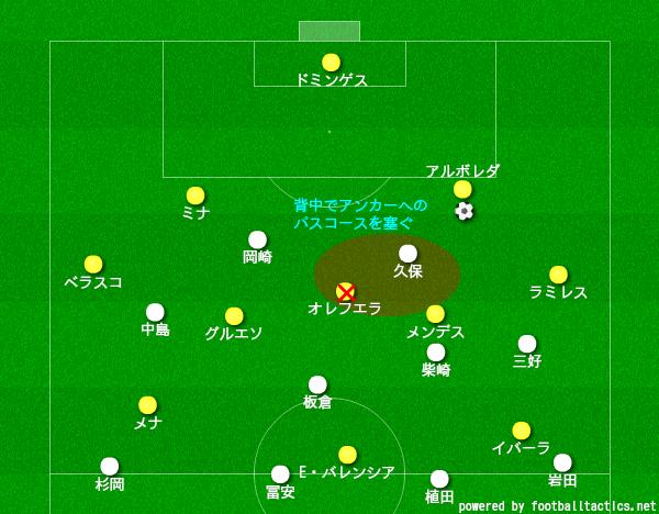 f:id:hikotafootball:20190627125717p:plain