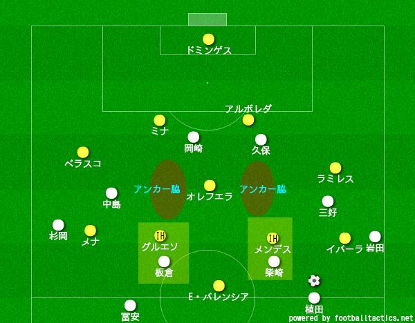 f:id:hikotafootball:20190627131435p:plain