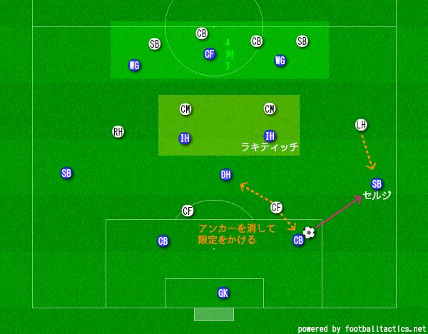 f:id:hikotafootball:20190628104142p:plain