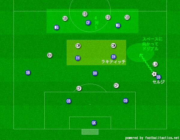 f:id:hikotafootball:20190628105131p:plain