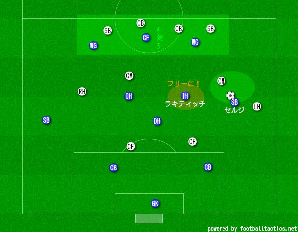 f:id:hikotafootball:20190628110009p:plain