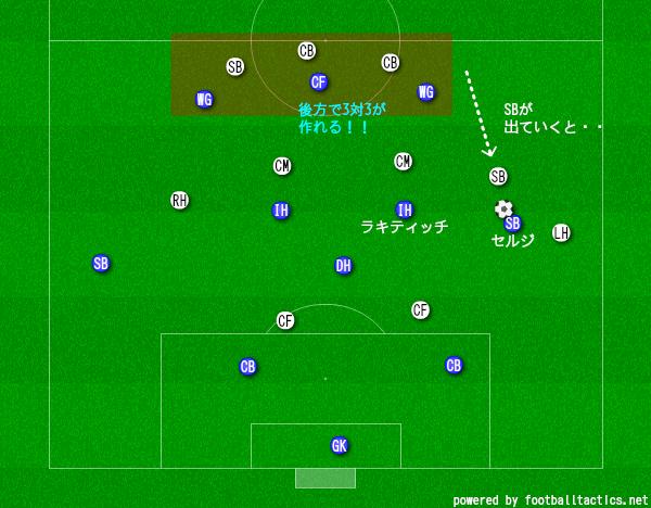 f:id:hikotafootball:20190628110144p:plain