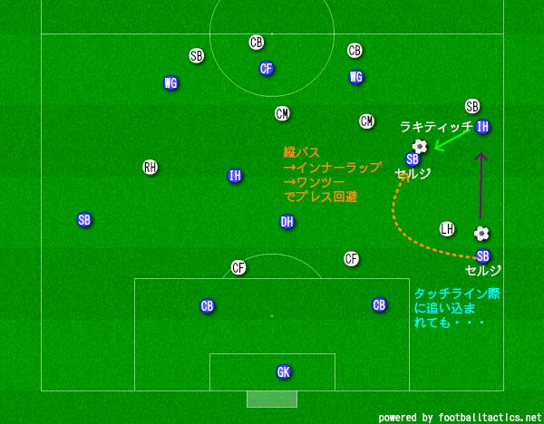 f:id:hikotafootball:20190628111235p:plain