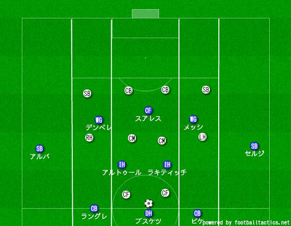 f:id:hikotafootball:20190628112648p:plain
