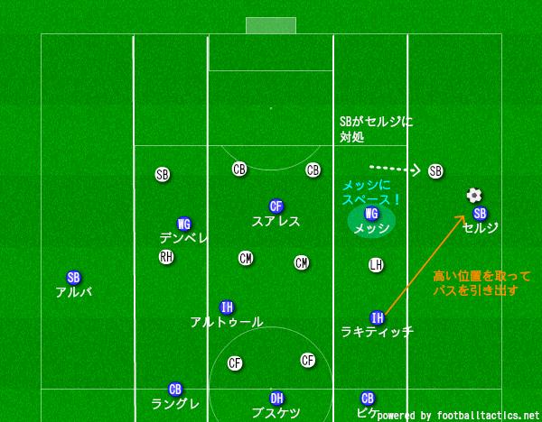 f:id:hikotafootball:20190628115221p:plain