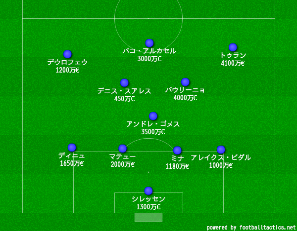 f:id:hikotafootball:20190701112310p:plain
