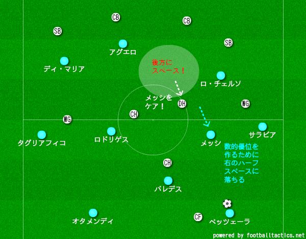 f:id:hikotafootball:20190711003357p:plain