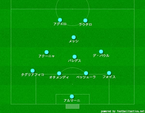 f:id:hikotafootball:20190711011019p:plain