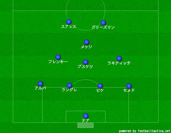 f:id:hikotafootball:20190711111423p:plain