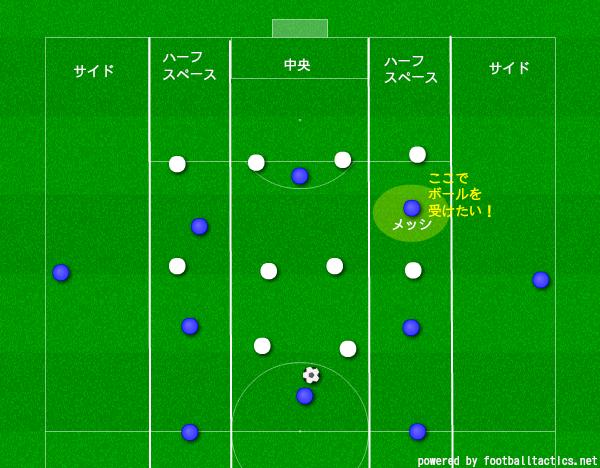 f:id:hikotafootball:20190713155306p:plain