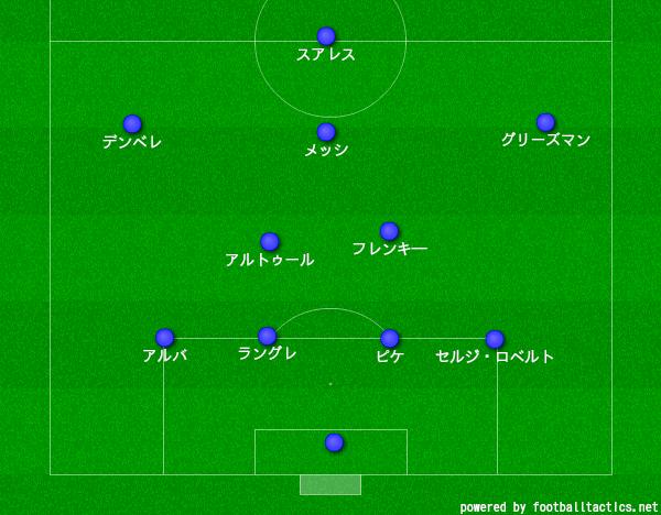 f:id:hikotafootball:20190713160904p:plain