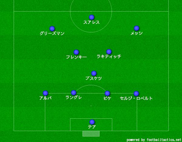 f:id:hikotafootball:20190713165526p:plain