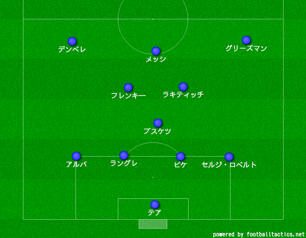 f:id:hikotafootball:20190713171426p:plain