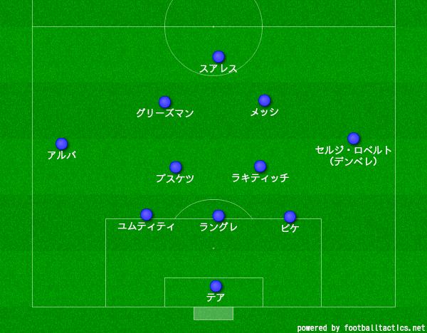 f:id:hikotafootball:20190713173353p:plain