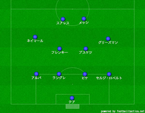 f:id:hikotafootball:20190722002529p:plain