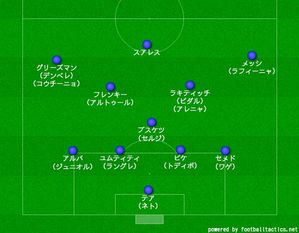 f:id:hikotafootball:20190805023956p:plain