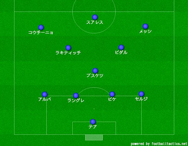 f:id:hikotafootball:20190812104523p:plain