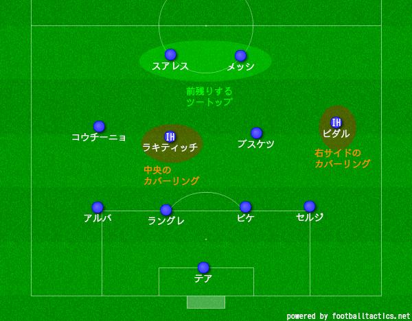 f:id:hikotafootball:20190812105543p:plain