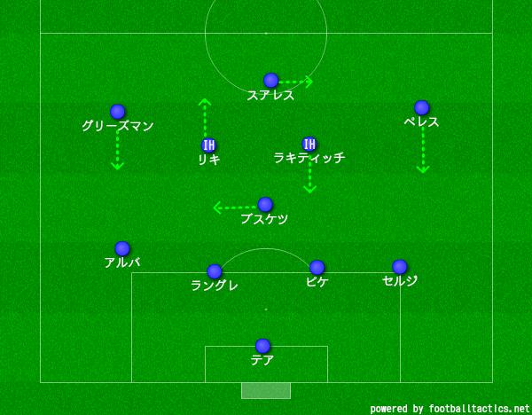 f:id:hikotafootball:20190812112812p:plain