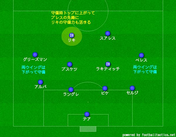 f:id:hikotafootball:20190812112847p:plain
