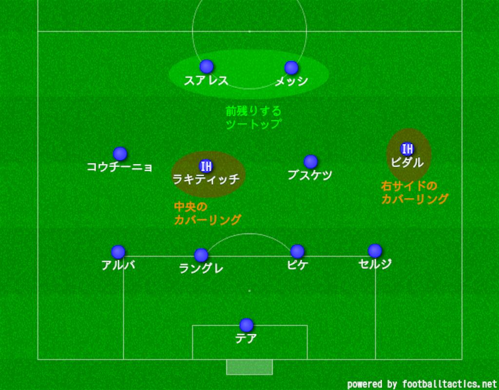 f:id:hikotafootball:20190816133217p:plain