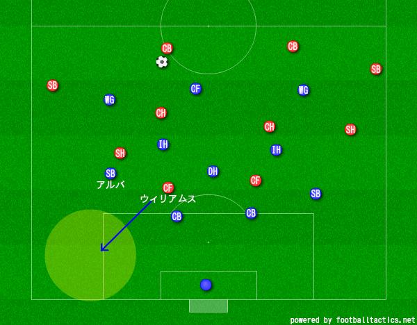 f:id:hikotafootball:20190818103610p:plain