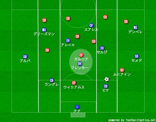 f:id:hikotafootball:20190818105737p:plain