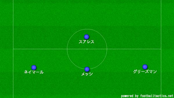 f:id:hikotafootball:20190825015434p:plain