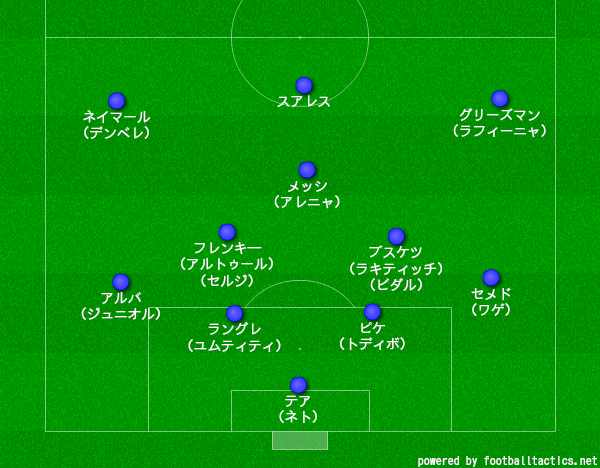 f:id:hikotafootball:20190825020622p:plain