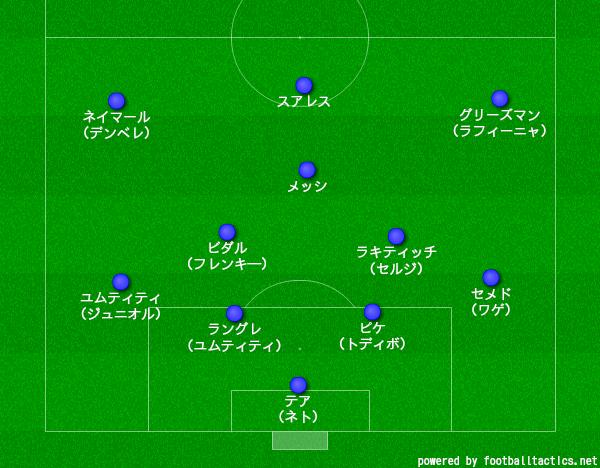 f:id:hikotafootball:20190825022036p:plain