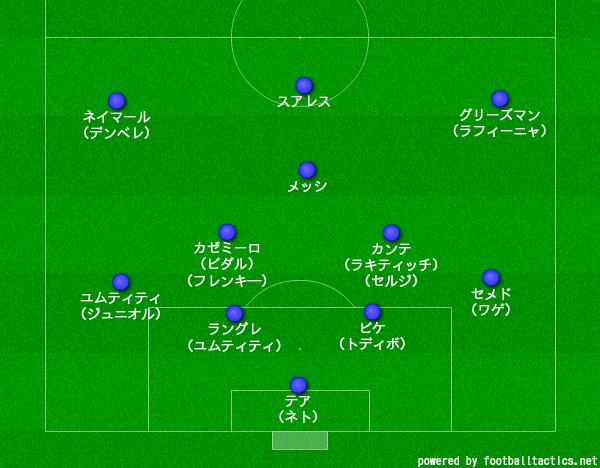 f:id:hikotafootball:20190825024412p:plain