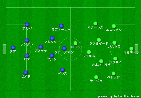 f:id:hikotafootball:20190830133634p:plain