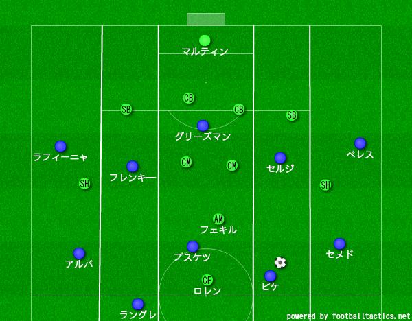 f:id:hikotafootball:20190830141433p:plain