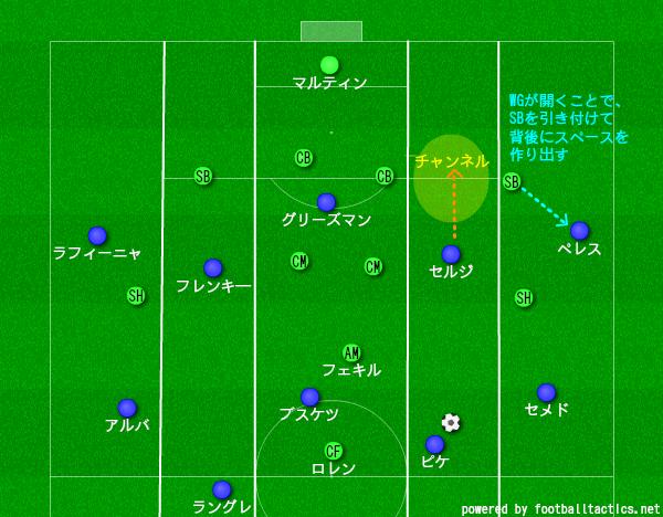 f:id:hikotafootball:20190830142703p:plain