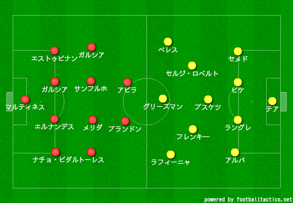f:id:hikotafootball:20190905134547p:plain