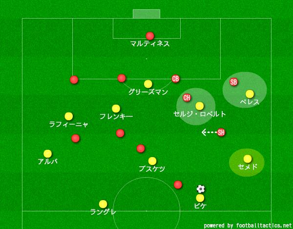 f:id:hikotafootball:20190905142125p:plain