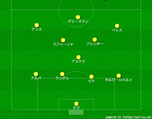 f:id:hikotafootball:20190906100455p:plain