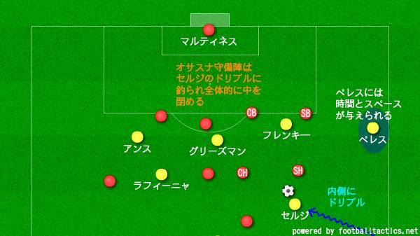 f:id:hikotafootball:20190906101640p:plain