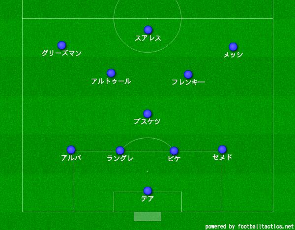 f:id:hikotafootball:20190910134205p:plain