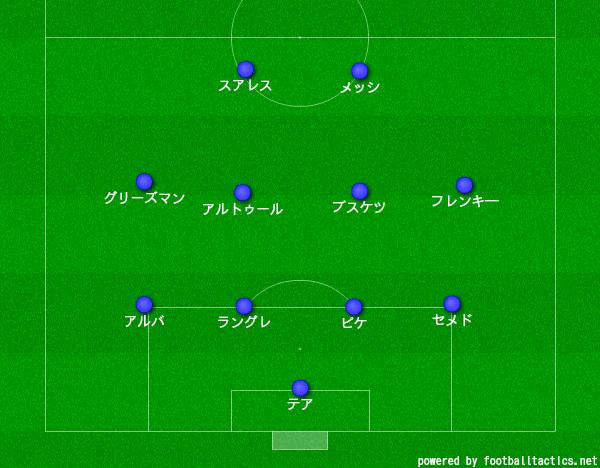 f:id:hikotafootball:20190910135144p:plain