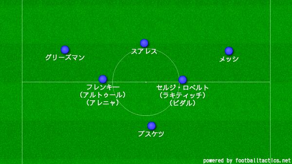f:id:hikotafootball:20190910143647p:plain