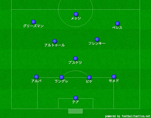 f:id:hikotafootball:20190910145444p:plain