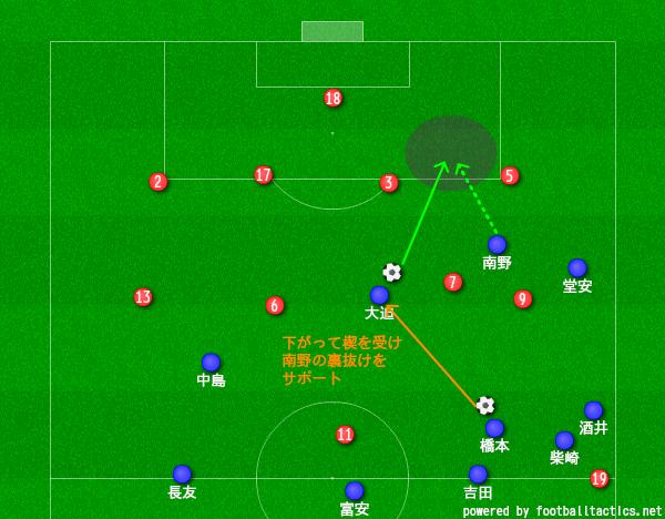 f:id:hikotafootball:20190911190302p:plain