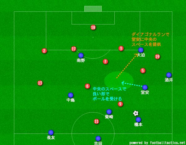 f:id:hikotafootball:20190911191554p:plain