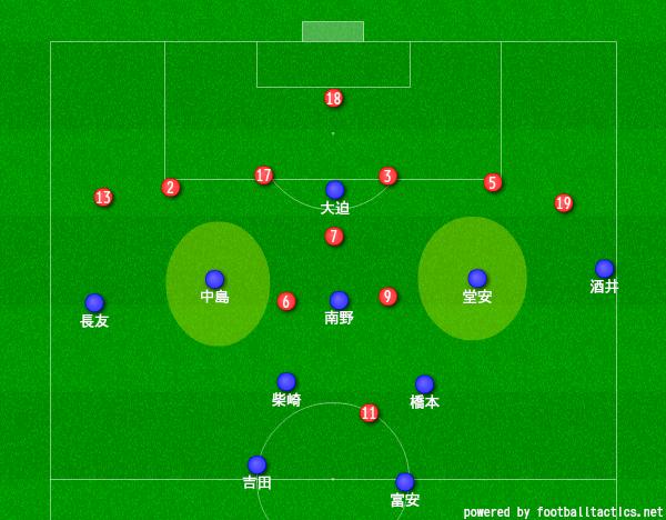 f:id:hikotafootball:20190911192427p:plain
