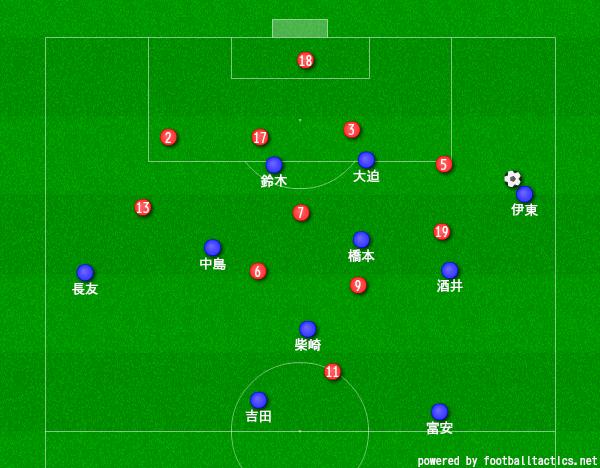 f:id:hikotafootball:20190911213647p:plain
