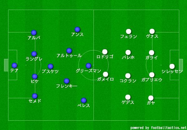 f:id:hikotafootball:20190915133408p:plain