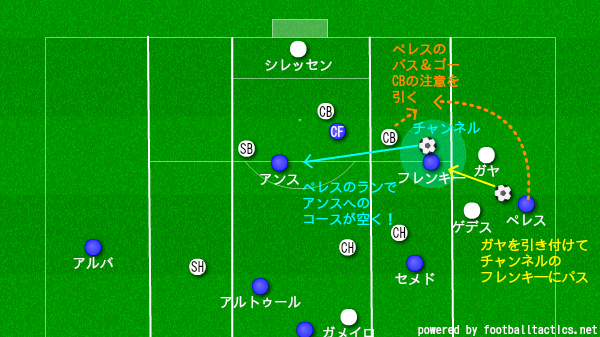 f:id:hikotafootball:20190916014239p:plain