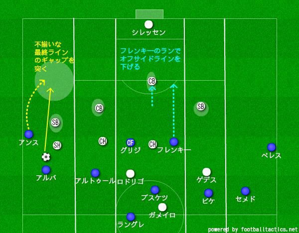 f:id:hikotafootball:20190916021111p:plain