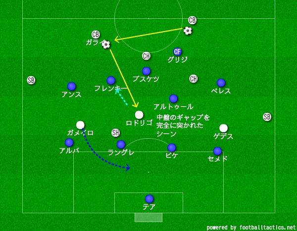 f:id:hikotafootball:20190916100540p:plain